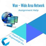 Wan Sharp Wide Area Network